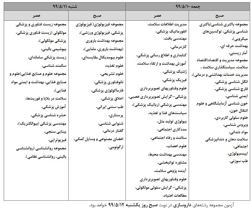 آزمون دکتری وزارت بهداشت